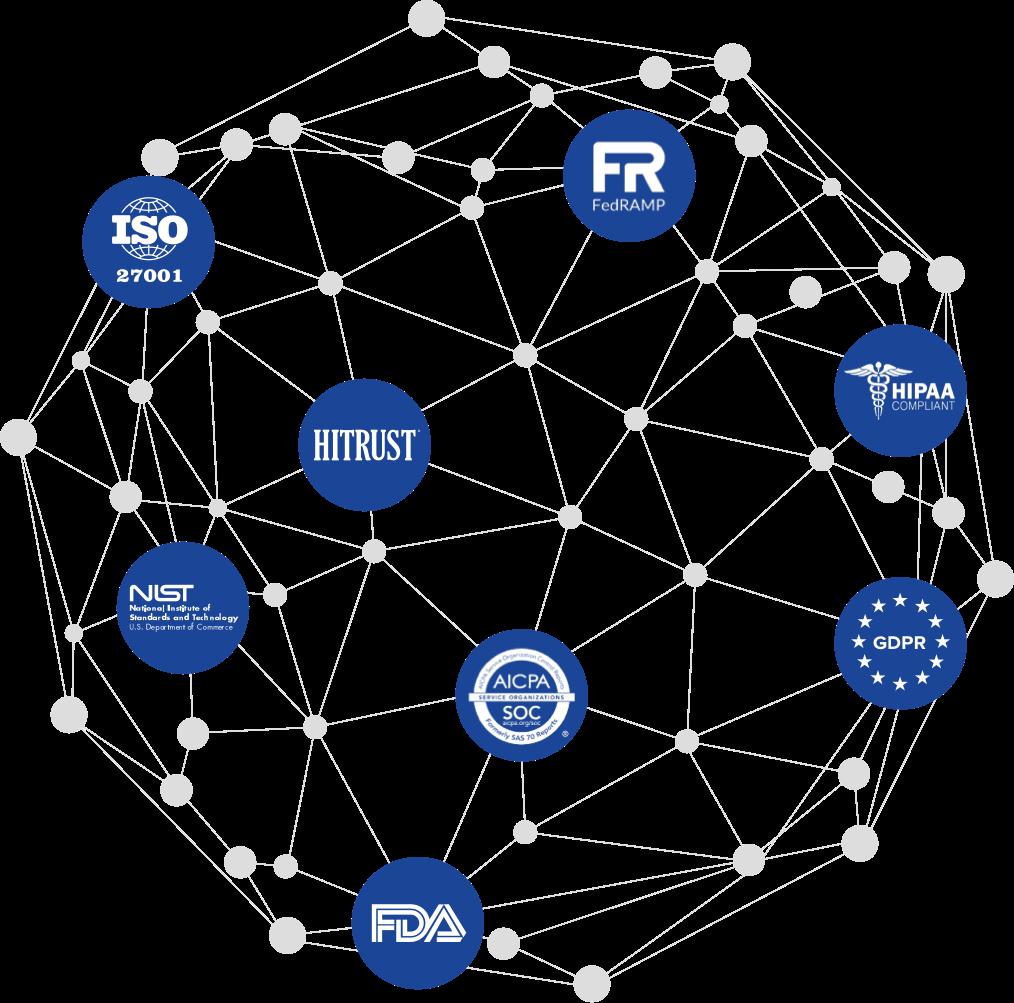 Frameworks-web