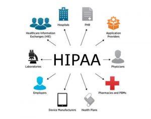 HIPAA Diagram