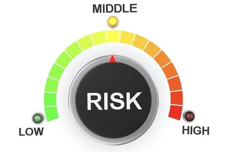 Operate-assess-risk