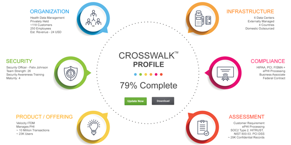 crosswalk 2x1